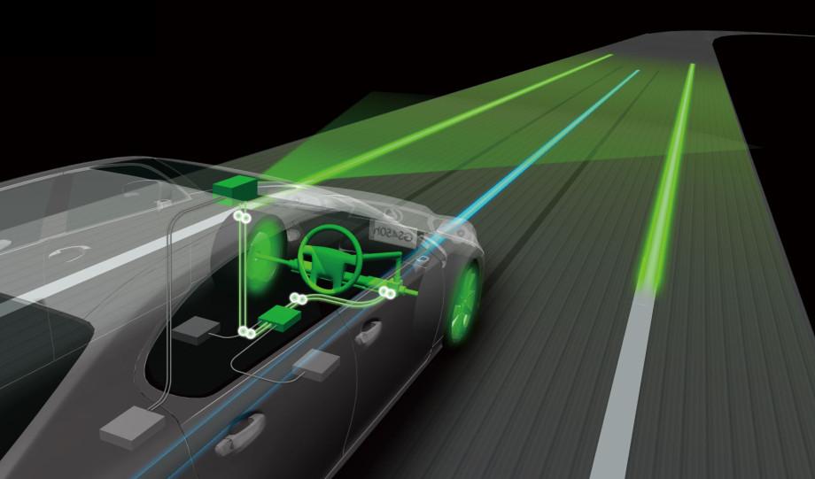 Toyota AHDA sistema di autopilota: rilascio previsto nel 2015